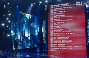 Classifica-Sanremo-2016